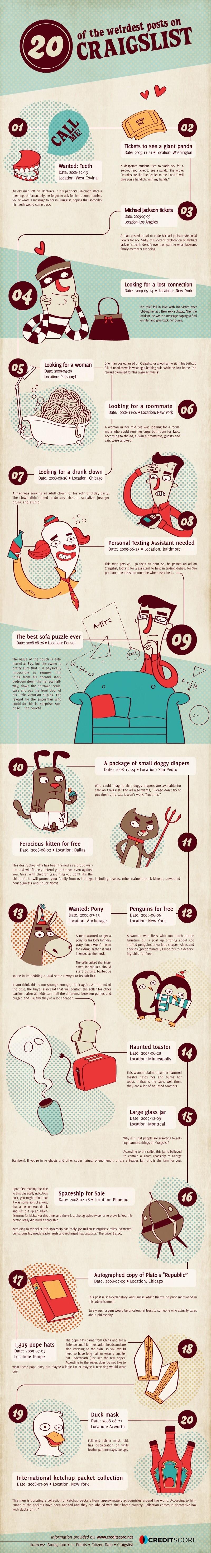 20 of the weirdest posts on Craiglist [Infographic]