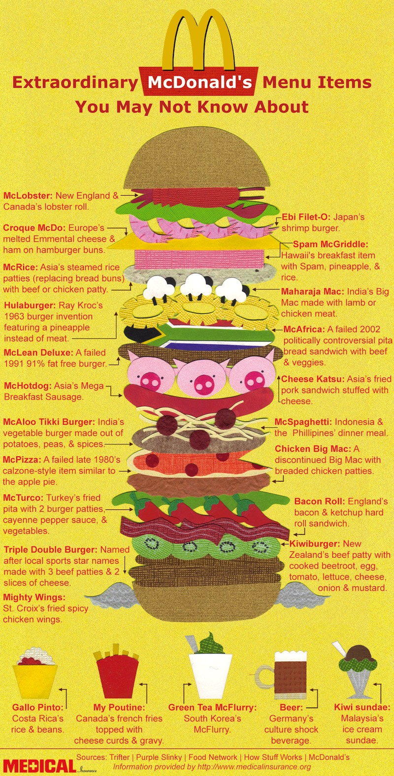 Extraordinary McDonald's Menu Items [Infographic]