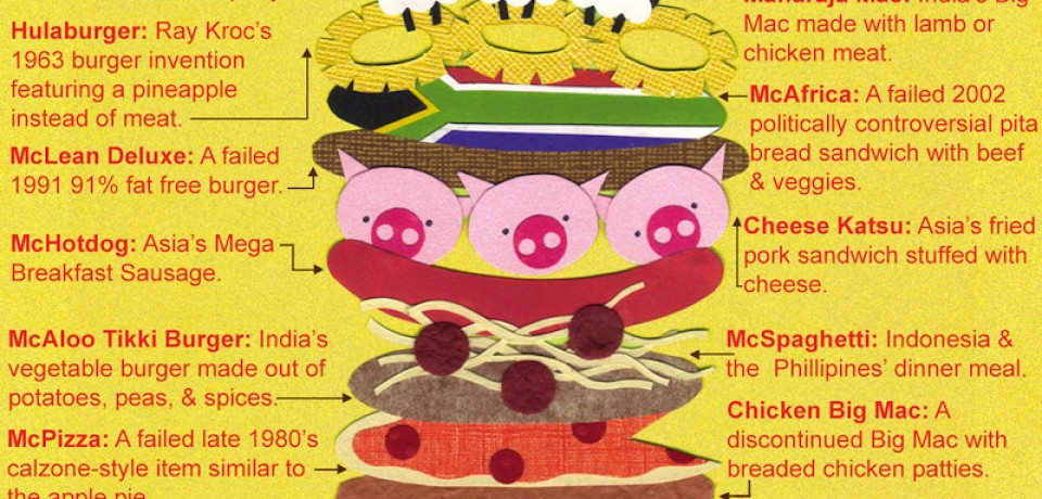 Extraordinary McDonald's Menu Items [Infographic]