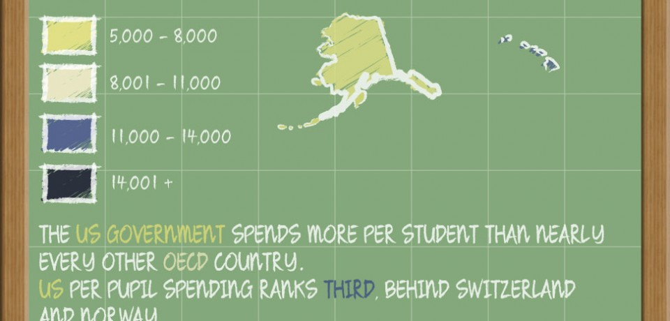 School Grants [Infographic]