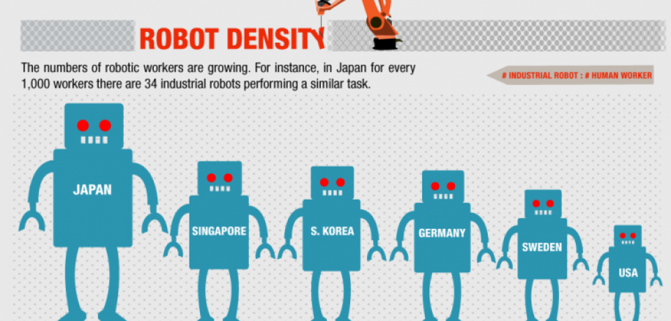 The Automated Workplace: Robots On The Rise [Infographic]