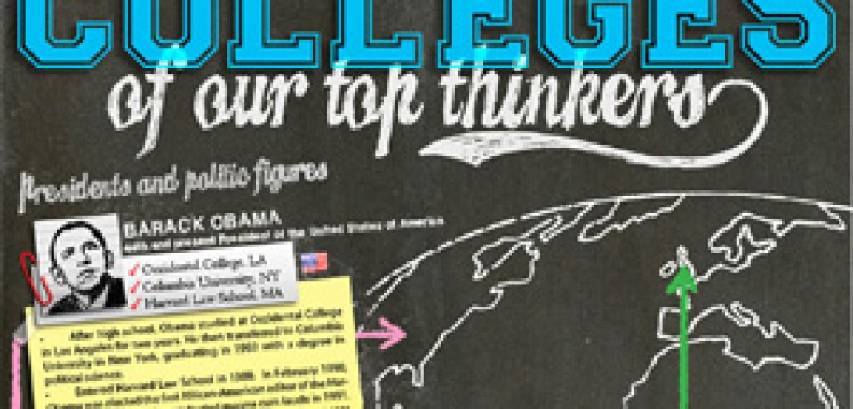 Colleges of our Top Thinkers