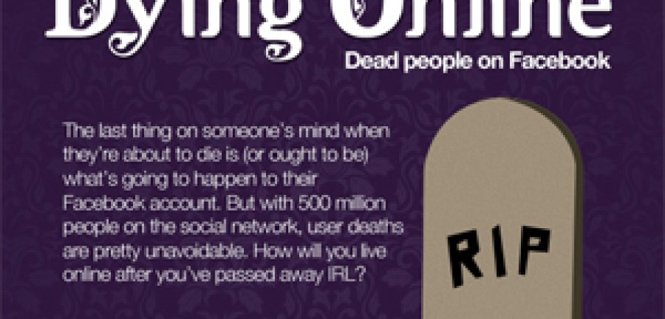 Surprising Facts About Death On Facebook [Infographic]