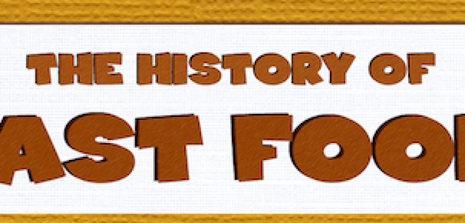 A Brief History of Fast Food