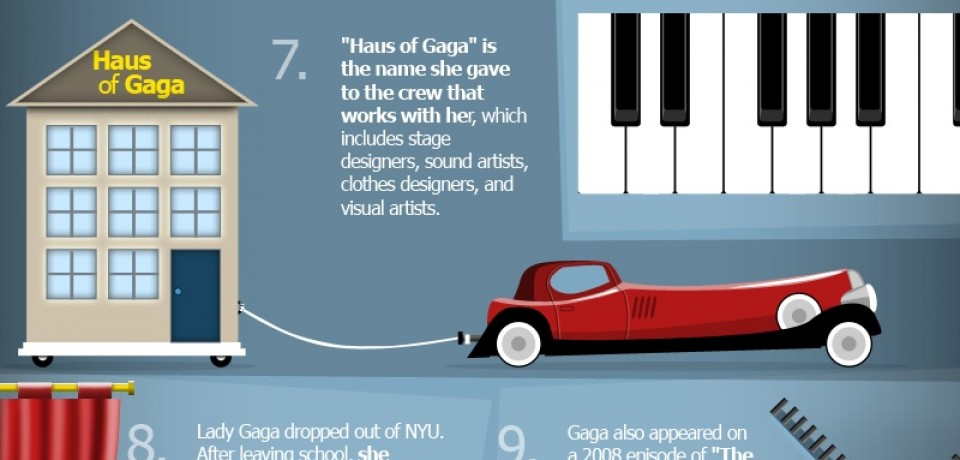 15 Fun & Bizarre Facts About Lady Gaga [Infographic]