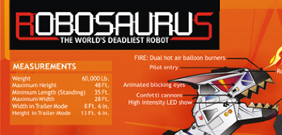 The World's Deadliest Robot