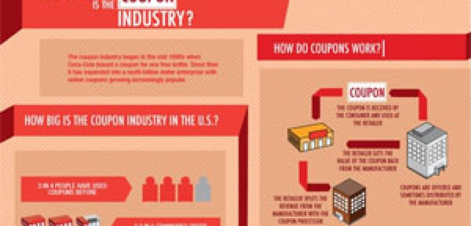 How Big is the Coupon Industry?