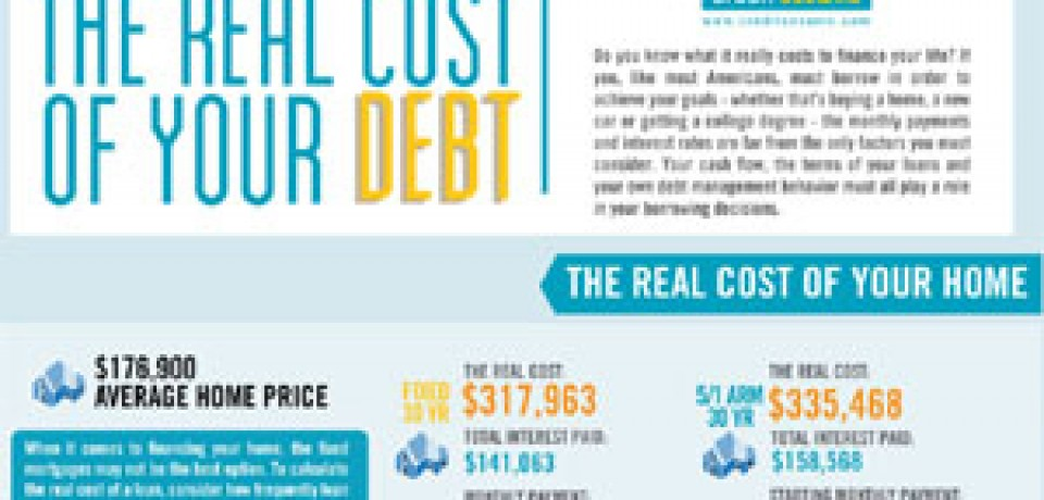 The Real Cost of Your Debt