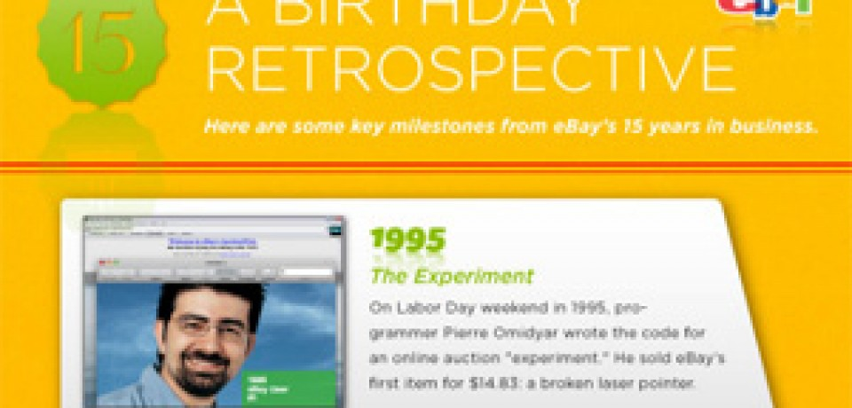 Ebay Infographic: A Birthday Retrospective
