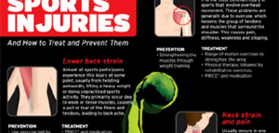 Most Common Sports Injuries (and Treatments)