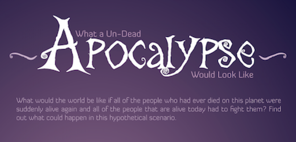 Un-dead Apocalypse Survival Guide