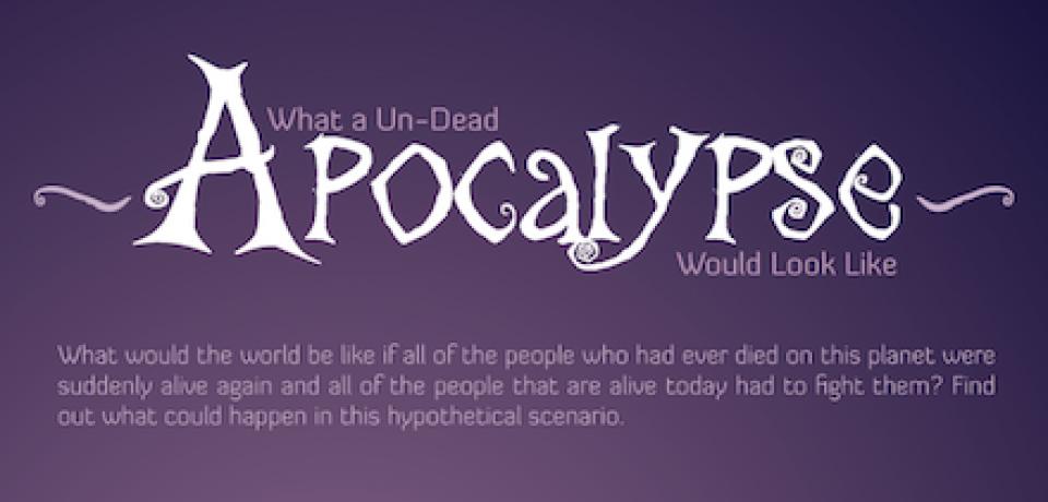 Un-dead Apocalypse Survival Guide