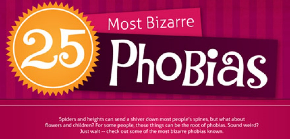 25 Most Bizarre Phobias