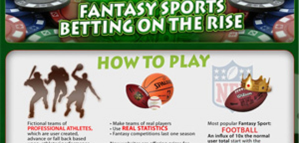 Fantasy Sports Betting On The Rise