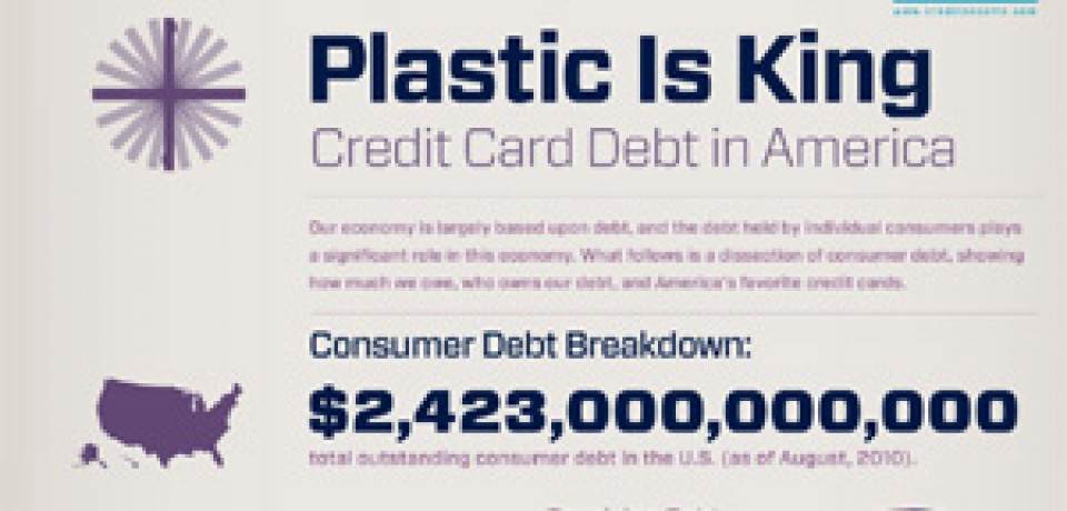 Plastic Is King: Consumer Debt in America