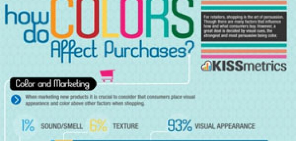 How Colors Affect Purchase Decisions