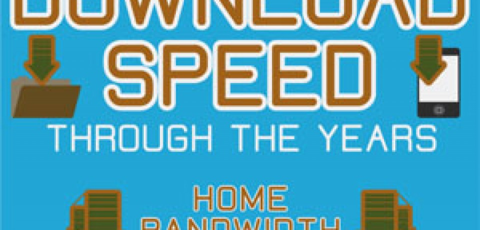 Download Speeds Through The Years