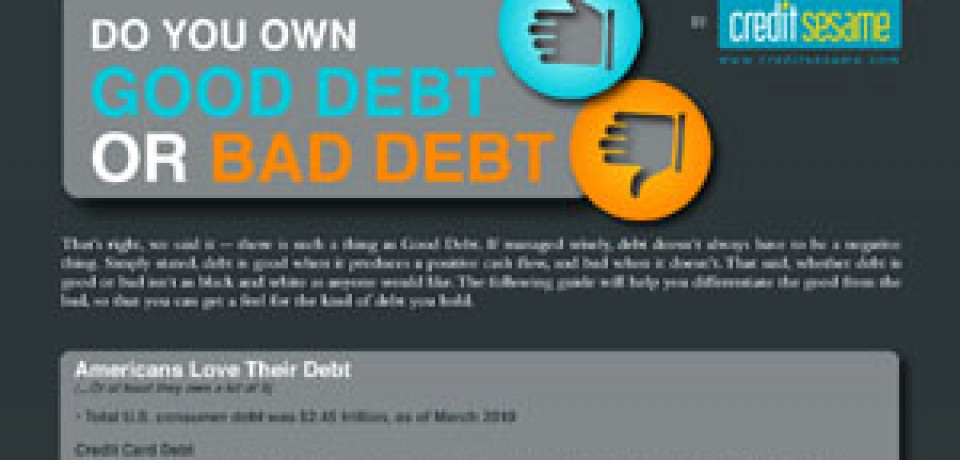 Do You Own Good Debt or Bad Debt?