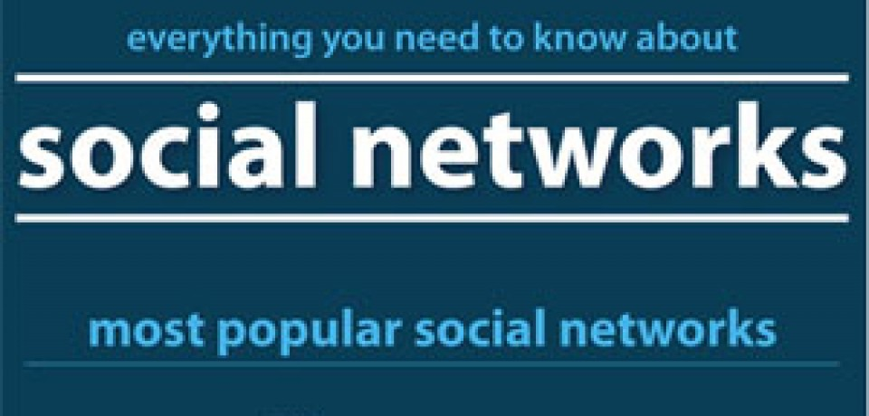 Everything You Need to Know About Social Networks