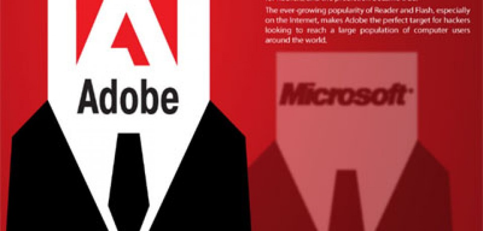 Adobe Becomes New Favourite Target For Hackers