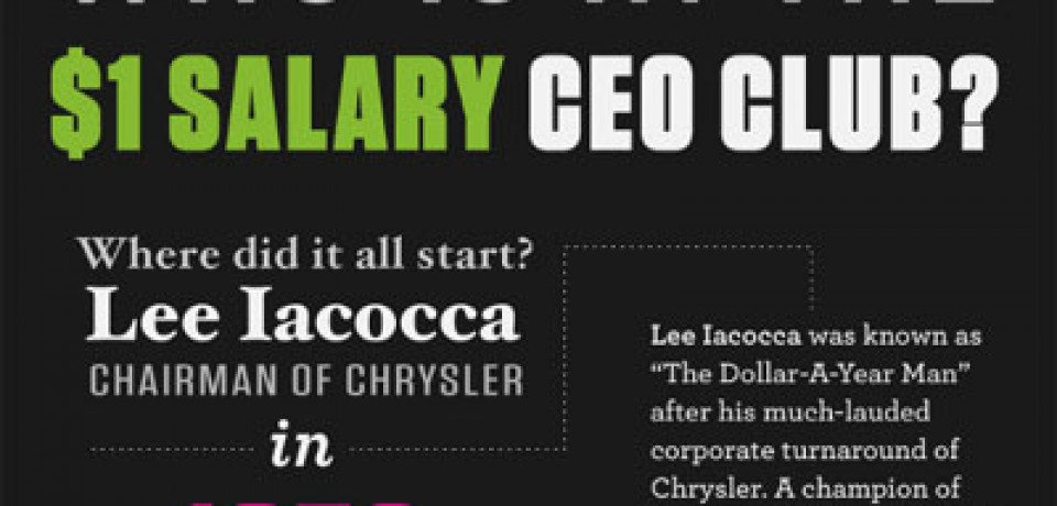 Who Is In The $1 Salary CEO Club?