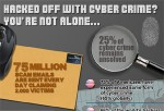 What You Don't Know About Cyber Crimes – An Identity Theft Infographic
