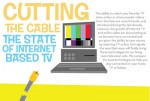 Cutting the Cable - The State of Internet Based TV