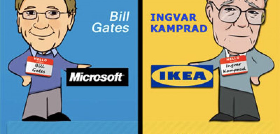 Microsoft versus Ikea