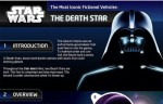 Star Wars - The Most Iconic Fictional Vehicle: The Death Star