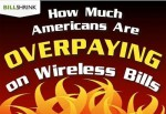 How Much Americans Are Overpaying on Wireless Bills