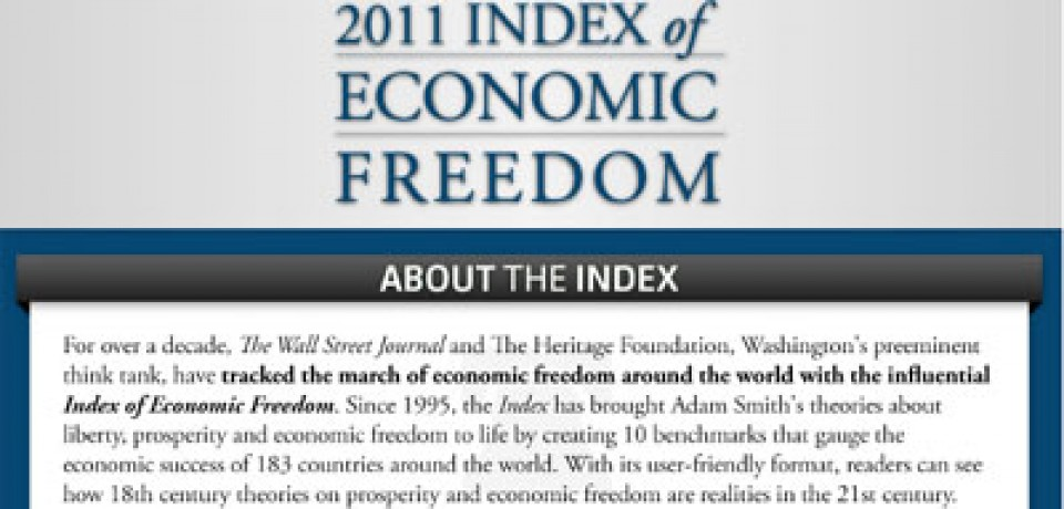 2011 Index of Economic Freedom