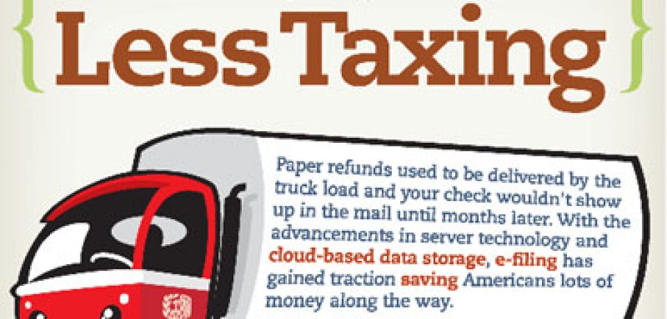 Cloud Computing Makes Tax Season Less Taxing