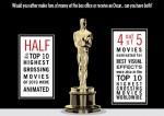 Oscar vs. Box Office