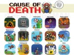 Super Mario - Cause of Death