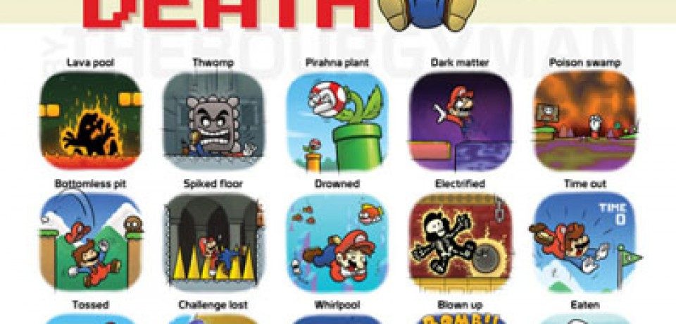 Super Mario – Cause of Death