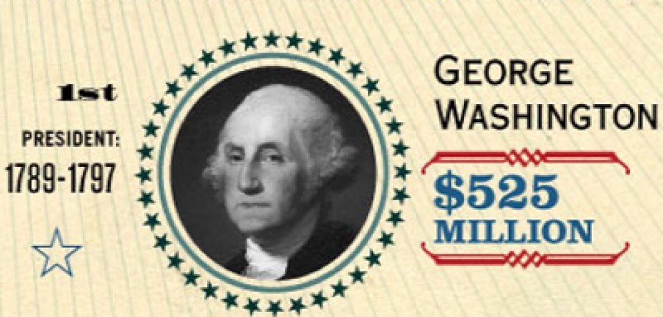 Net Worth of American Presidents vs. National Debt