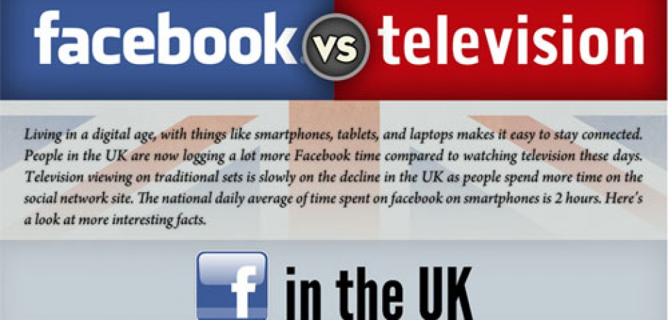 Facebook vs Television