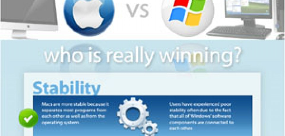 Mac vs. PC – Who's Really Winning? [Infographic]