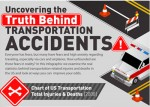 Uncovering the Truth Behind Transportation Accidents