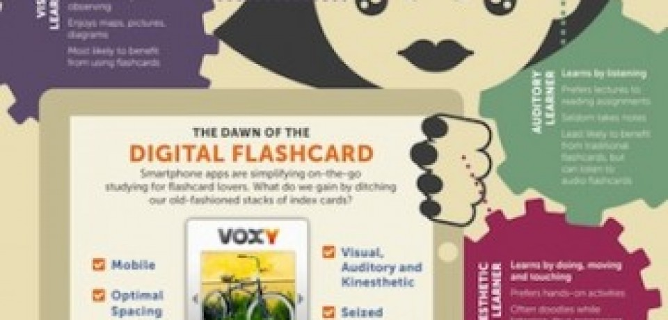 Are Flashcards an Effective Learning Tool?