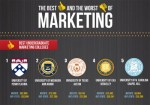 The Best and Worst of Marketing