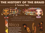 The History of the Braid: A Twisted Tale