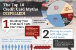The Top 10 Credit Card Myths Dispelled