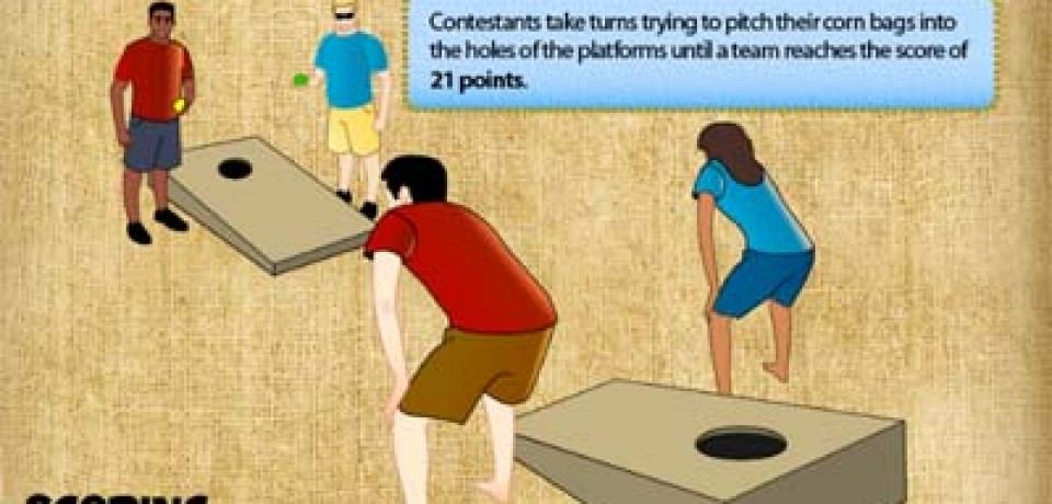 What is Cornhole? A Guide to Skunking