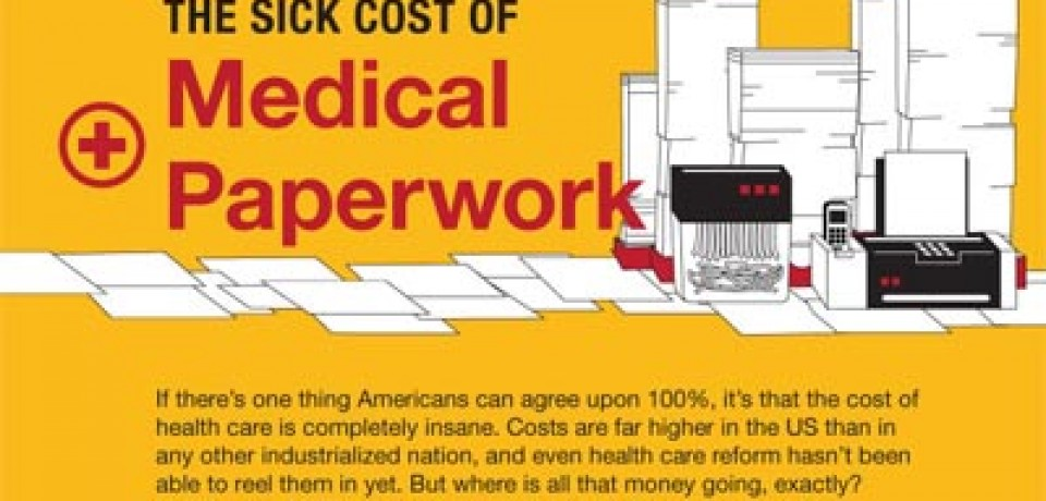 The Sick Cost of Medical Paperwork