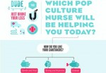 Which Pop Culture Nurse For You?