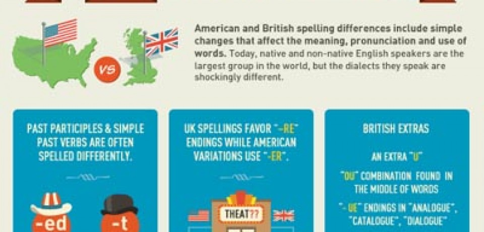 UK vs US spelling: Separated by a Common Language