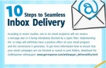 10 Steps to Seamless Inbox Delivery