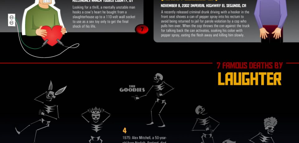 24 Funniest Ways to Die [Infographic]