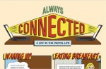 Always Connected (Infographic)